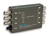 AJA D10AD Component Analog to SDI Converter